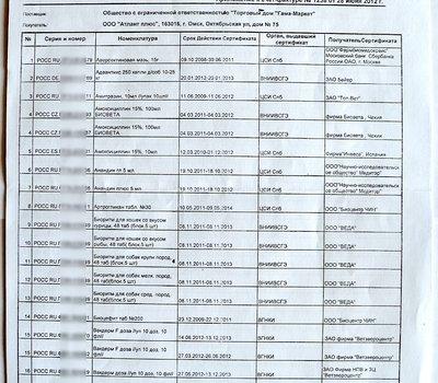 реестр сертификатов